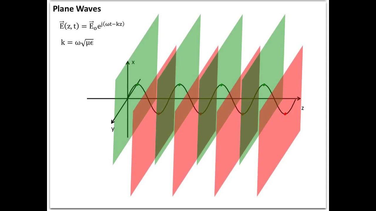 electromagnetics with applications 5th edition kraus fleisch rh filezsetupnk kiyotaki info Test Bank Solutions Manual Textbook Solution Manuals