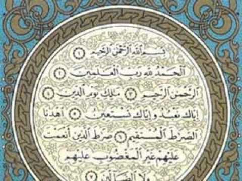Doa Pembuka Kata Al-fatihah Doa Pembuka