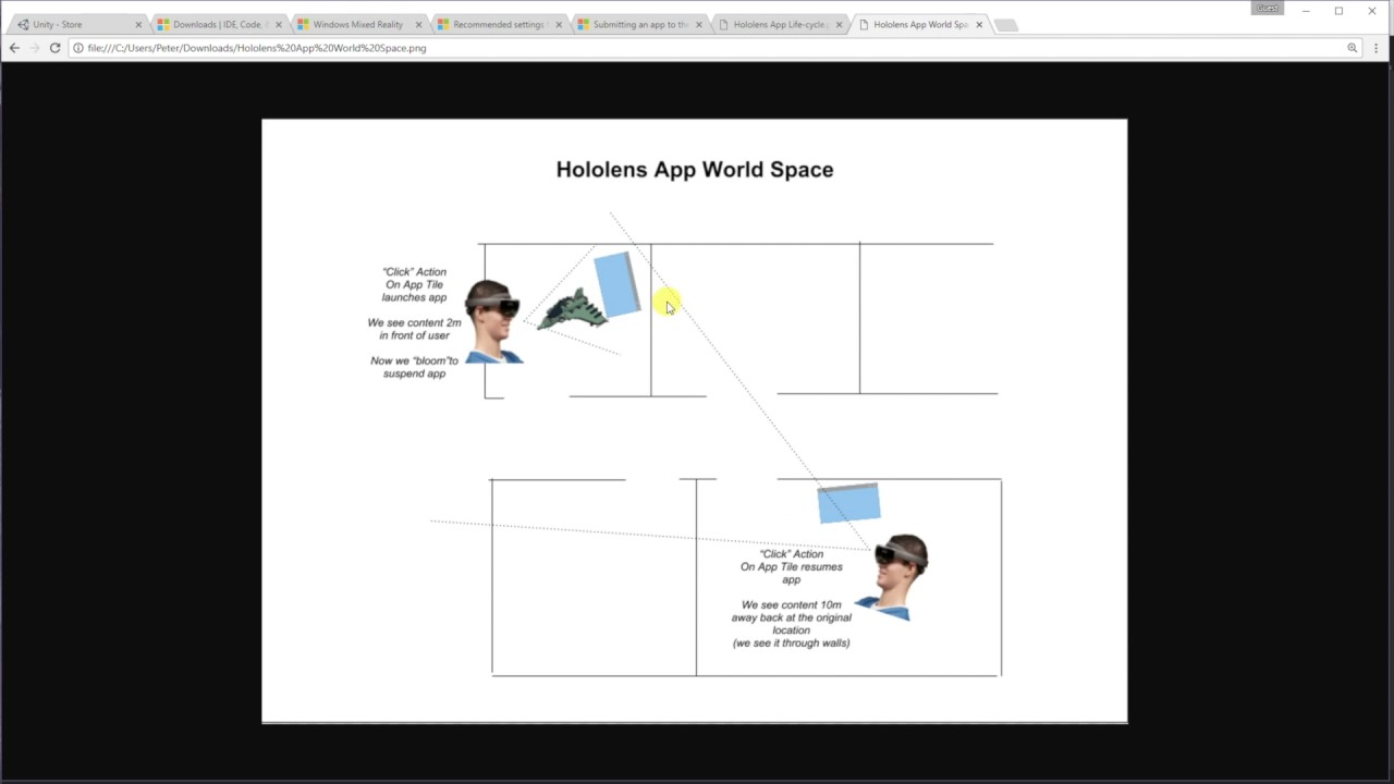Hololens Contest – (12 Weeks to go) – Hollo World! | TALES FROM THE RIFT