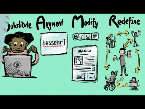 Neue Medien In Schule Und Unterricht