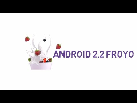 ANDROID FROYO | UPGRADED FEATURES OF PREVIOUS VERSION ANDROID ECLAIR