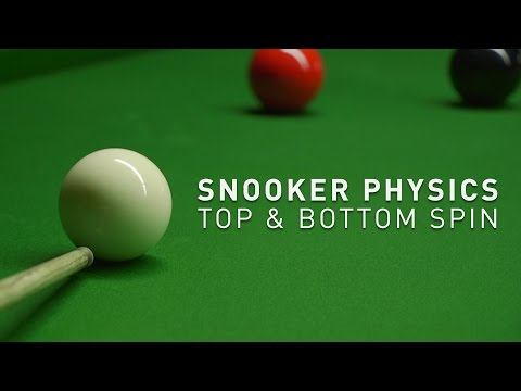 Snooker Physics: Top and Bottom Spin