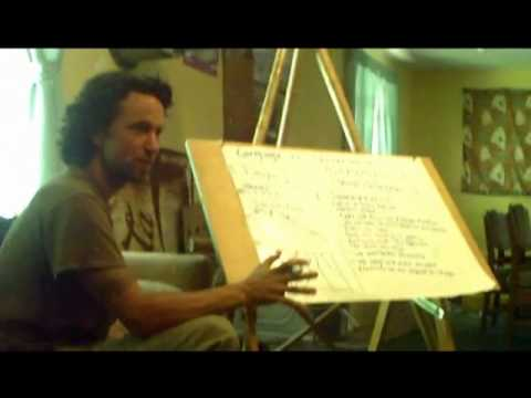Intro to Permaculture Design (4/5)