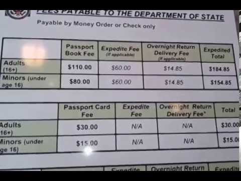 Passport book fee or passport card fee youtube ccuart Images