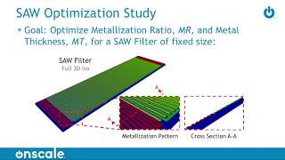 5G RF Filter Optimization with OnScale