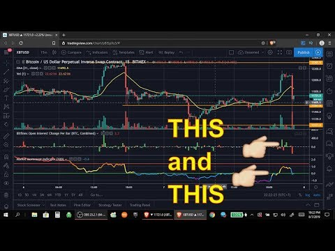 How To Trade Bitcoin With Open Interest & Market Movement