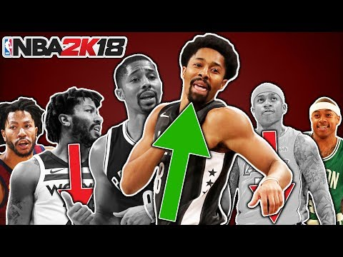 FINAL Roster Of NBA 2K18