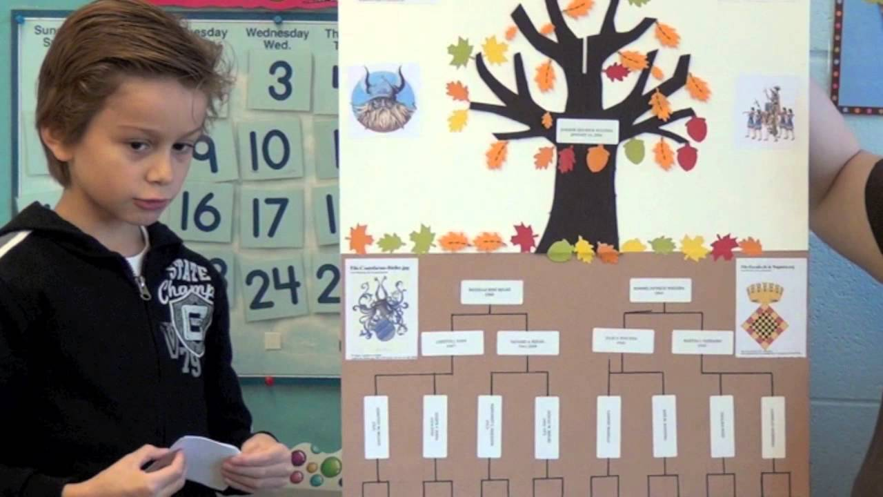 family tree school project How to make a family tree poster | heritage poster idea.