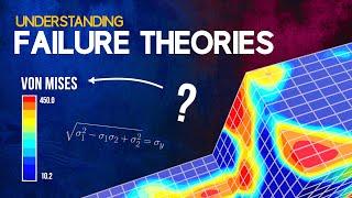 Understanding Failure Theories (Tresca, von Mises etc...)