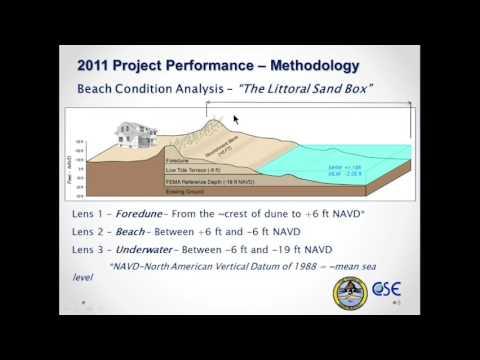 April 19, 2017 Nags Head Shoreline Management Meeting