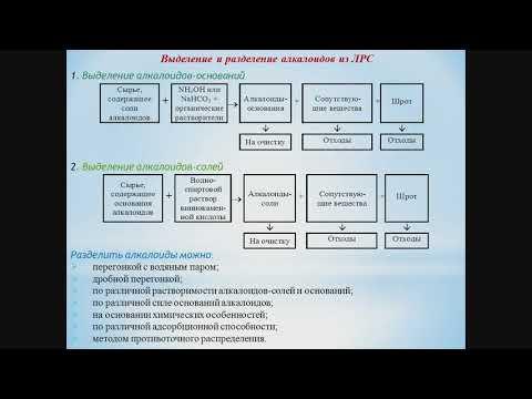 Анализ лек-го растительного сырья и лекарственных растений, содержащие алкалоиды. Доцент Саякова Г.М