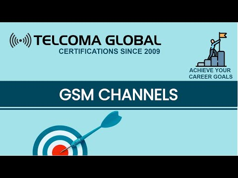 GSM Channels