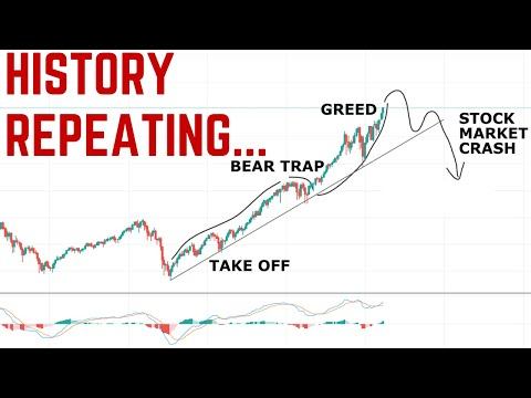 IMMINENT END to the Stock Market BULL MARKET in 2020