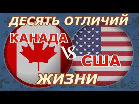 валюта канадский доллар