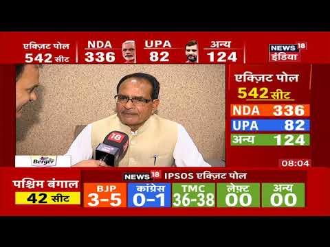 Exit Poll के आंकड़ों पर Shivraj Singh Chouhan की प्रतिक्रिया, कहा - वास्तविक परिणाम में भी यही नतीजे