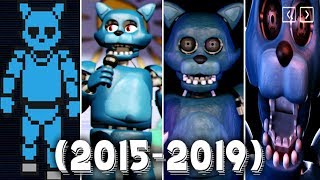 Evolution of OLD CANDY in Five Nights at Candy