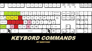 War Commander - Some Of the Games Hot Keys and Keyboard Commands, Part 1.