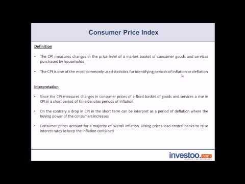 Consumer price index forex