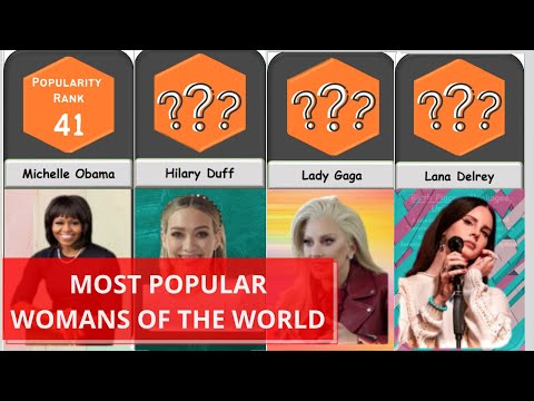 Comparison : 50 MOST POPULAR WOMAN'S OF THE WORLD (Ranked by Popularity) II DATAAHOLIC