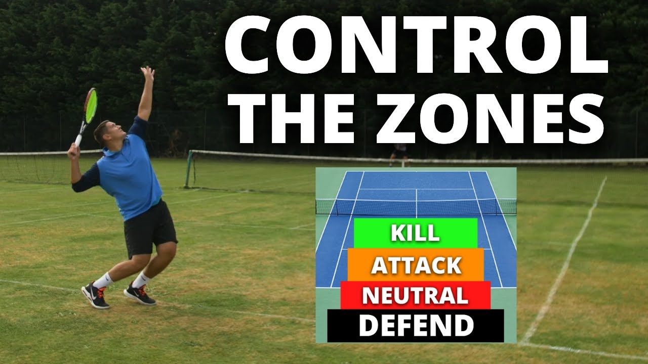 Tennis Singles Strategy - Control The Four Zones In Tennis