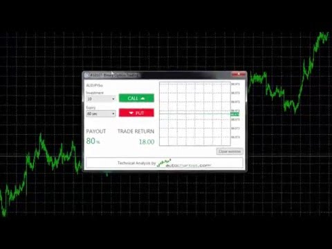 Opciones binarias core liquidity markets