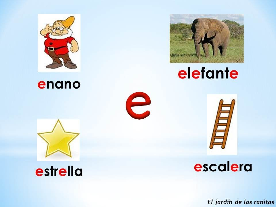 1 Las vocales en español - Vowels in Spanish - YouTube