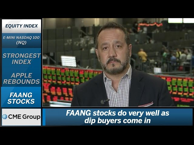 December 10 Equities Commentary: Bob Iaccino