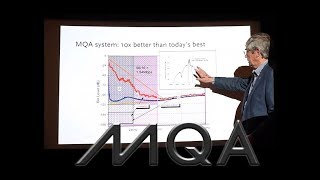 MQA. What is it and is it any good?