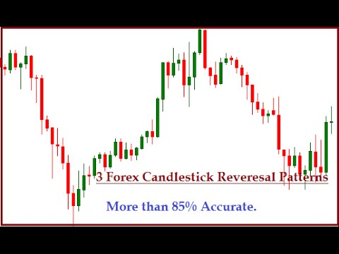 Forex candlestick reversal patterns - Reversal Candle based Accurate Forex Candlestick Patterns ...
