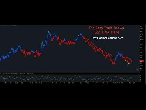 The Easy Trade Setup  8/21 DMA Trade