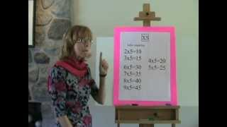Table de multiplication de 5