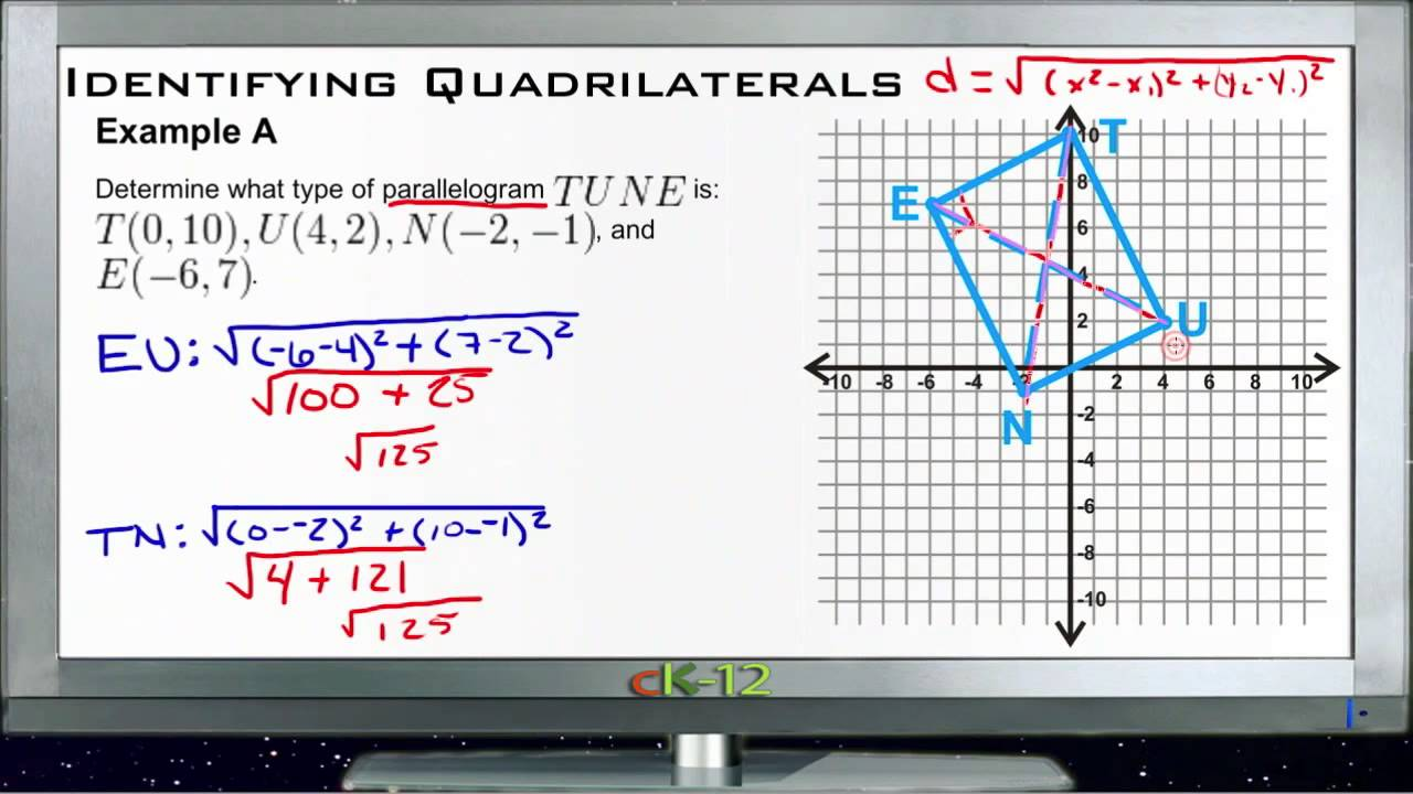 Classifying Quadrilaterals in the Coordinate Plane Examples – Classifying Quadrilaterals Worksheet