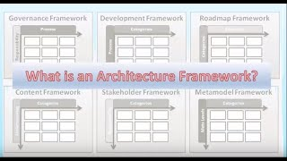 What Is An Architecture Framework?