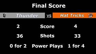 Danbury Hat Tricks vs Delaware Thunder 2-14-20