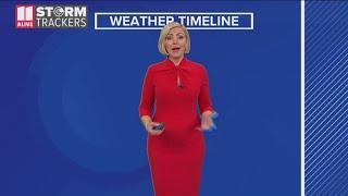 Atlanta weather timeline for Super Bowl week