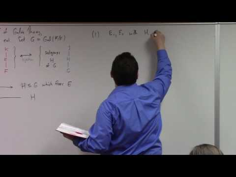 Abstract Algebra II: Fundamental Theorem of Galois Theory, 2-3-17