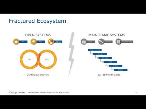 The Do's and Don'ts of Mainframe Modernization Webcast Replay