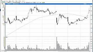 【株の学校123】2018年1月24日の株価指数&ピックアップ銘柄チャート解説 thumbnail