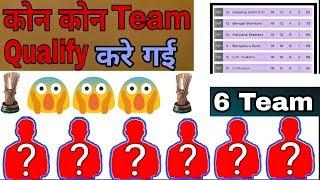 Pro kabaddi points table | list of quality team | pro kabaddi 2019 points table