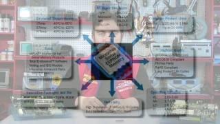 Микросхемы памяти компании Microchip