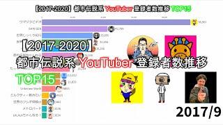 【2017-2020】都市伝説系YouTubeチャンネル登録者数推移TOP15
