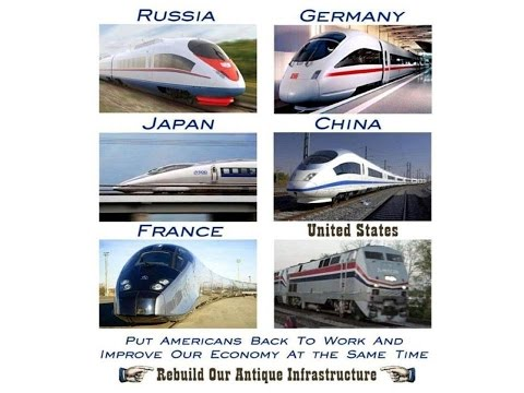 Driverless Train and Other Trains : USA, Germany, China, Russia, Dubai and Other Countries of World