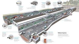 Tunneltest 2015 - ADAC testet 20 Tunnel