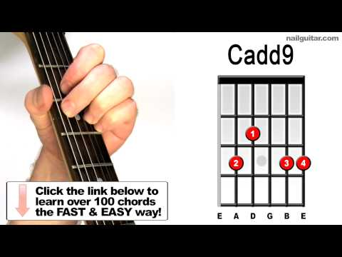 C#add9 Guitar Chord @ worshipchords