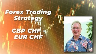 Forex Trading Strategy GBP CHF, EUR CHF Money In the Bank