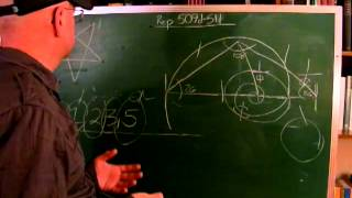 Rediscovery of Lost Pythagorean Sacred Geometry, Platos Divided Line & Pentagram Part 1