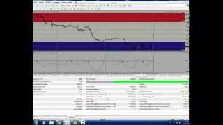 3 in 1 Systemtrading-Software Währungspaare/Devisen,DAX-Trading kurz