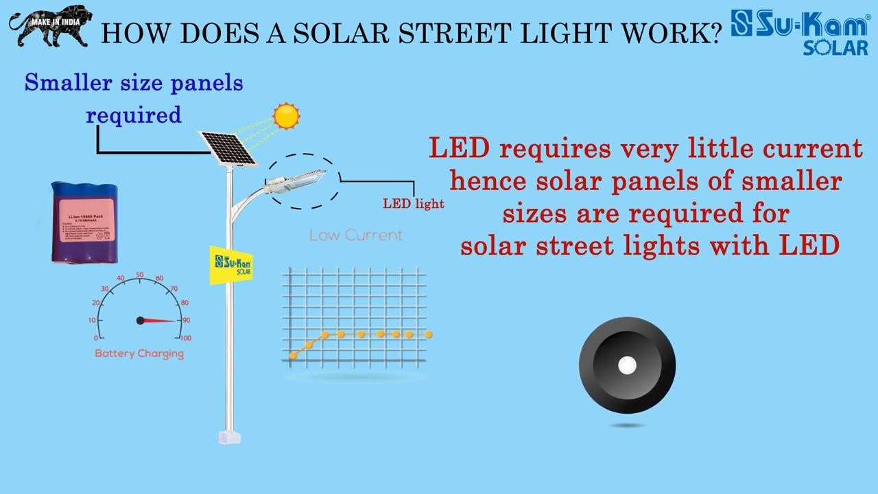 How Does A Street Light Work
