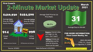 March 2021 Real Estate Market Update St. Augustine/St. Johns County, Florida
