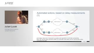 Leveraging High Frequency Analytics in a WAN SDN Controller